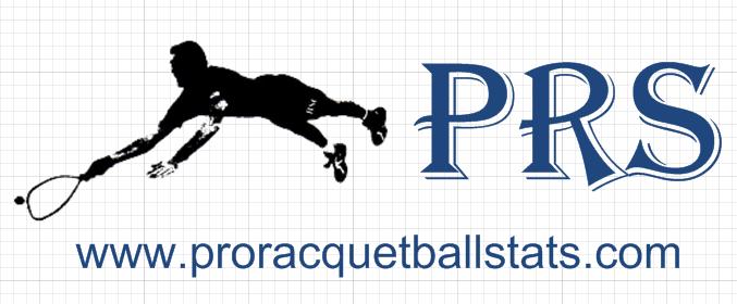 Pro Racquetball Stats