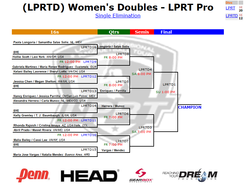 LPRT Christmas Classic 2019 Doubles Draw
