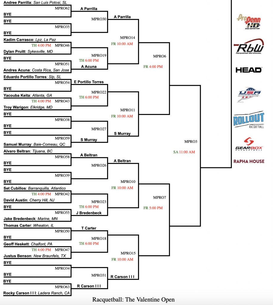 2019 Valentine Open Pro Draw Bottom Half