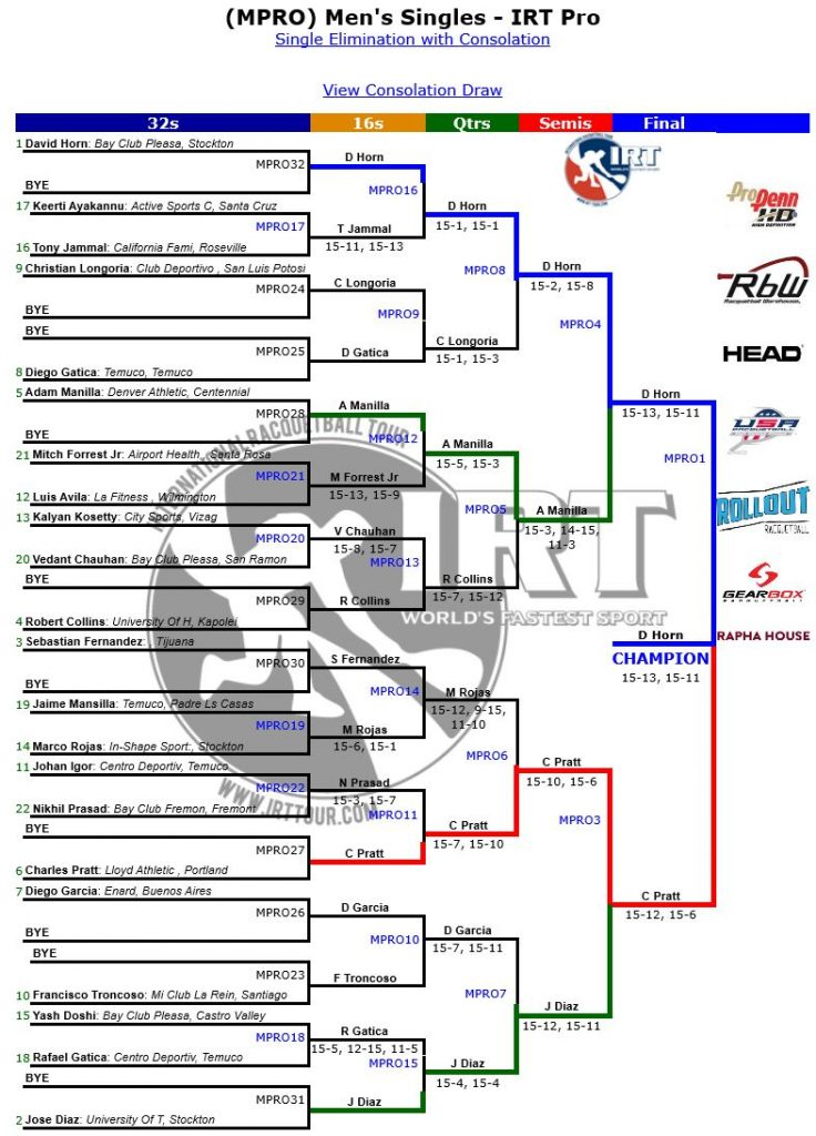 Bay Club Racquetball Tournament Draw
