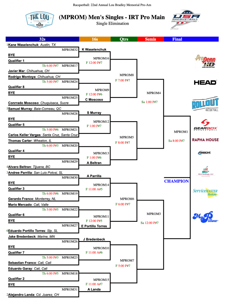 2020 The Lou Main Pro Draw
