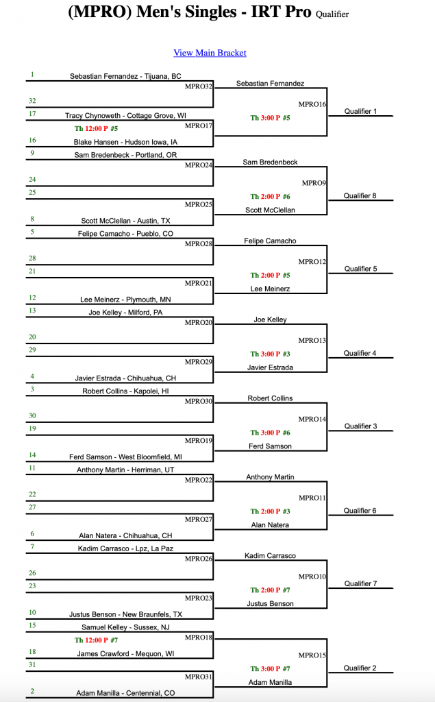 The Lou Qualifying Rounds Draw