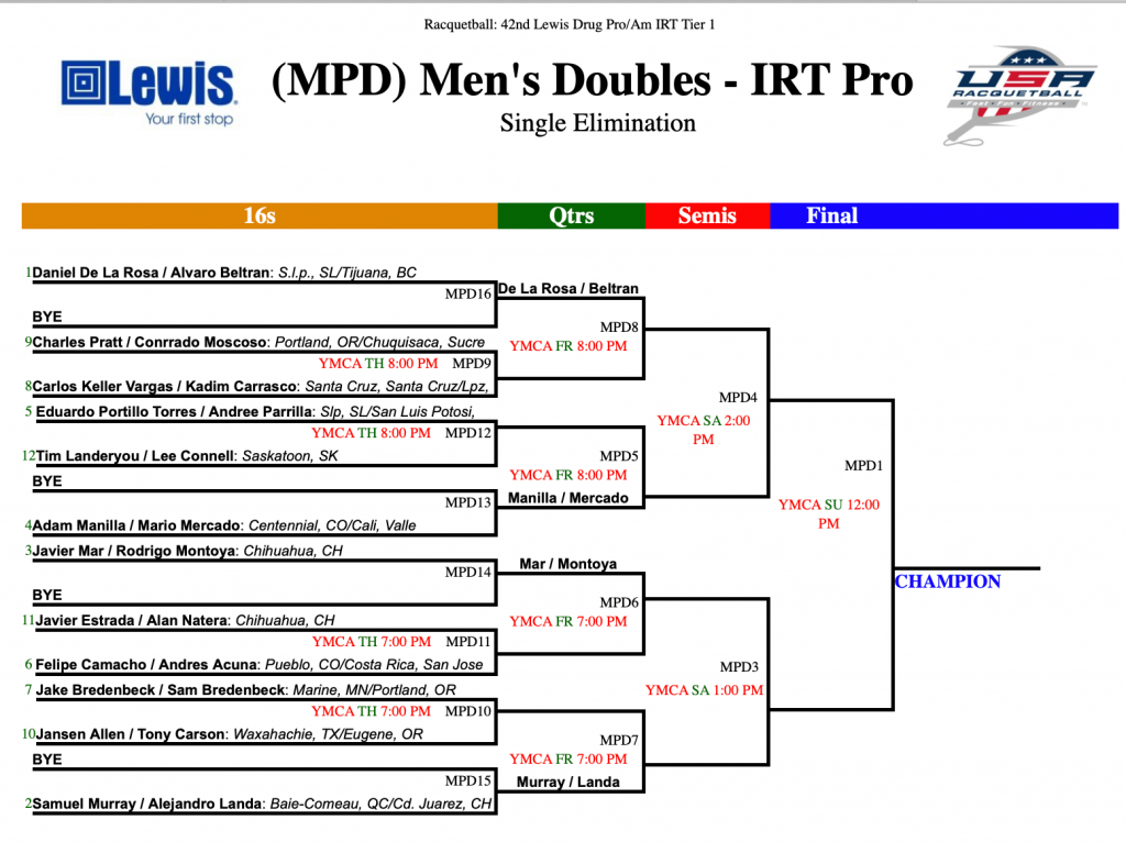 IRT Sioux Falls Pro Doubles Draw