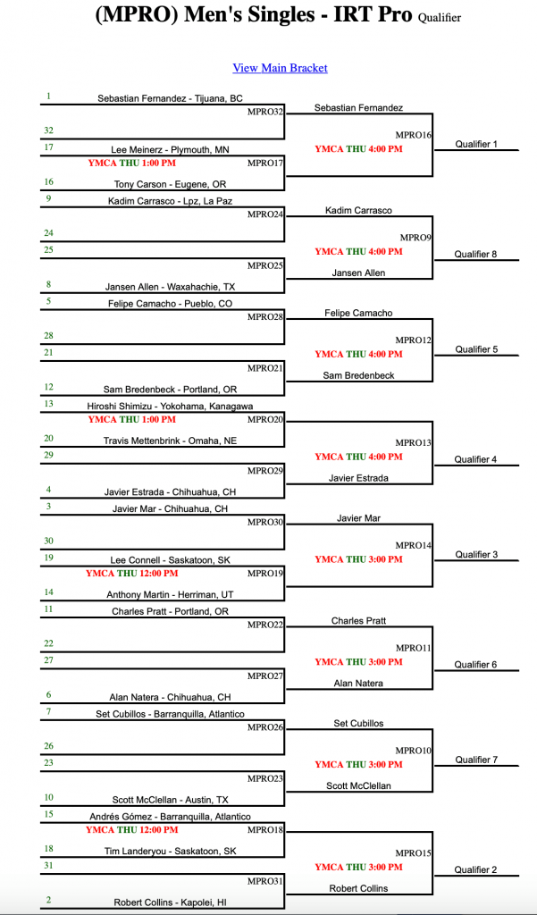 2020 IRT Sioux Falls Pro Qualifier Draw
